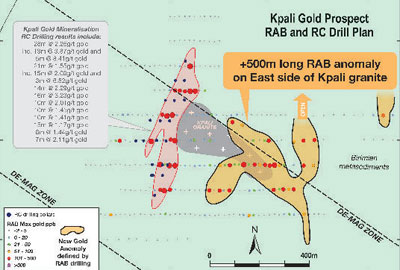 Kpali East RAB drilling